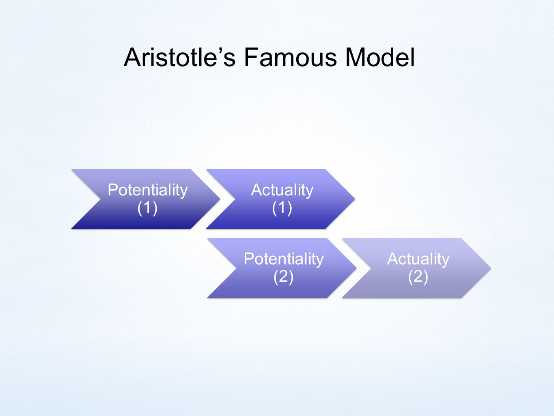 Potentiality (1) Actuality (1) Potentiality (2) Actuality (2) Aristotle's Famous Model