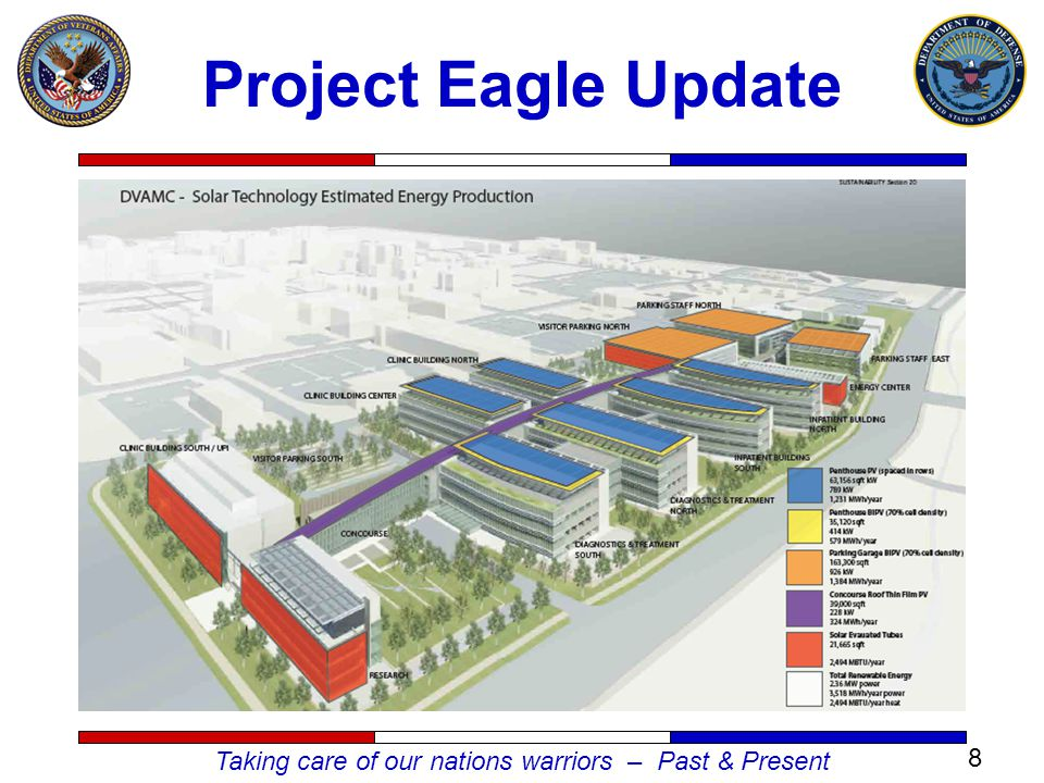 Taking care of our nations warriors – Past & Present Project Eagle Update 8