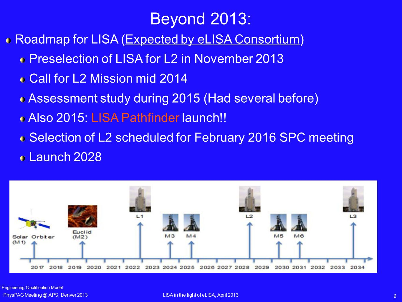 LISA in the light of eLISA, April 2013PhysPAG Meeting @ APS, Denver 2013 6 Beyond 2013: Roadmap for LISA (Expected by eLISA Consortium) Preselection of LISA for L2 in November 2013 Call for L2 Mission mid 2014 Assessment study during 2015 (Had several before) Also 2015: LISA Pathfinder launch!.
