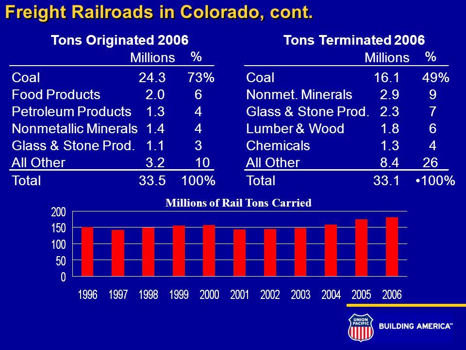 Freight Railroads in Colorado, cont.