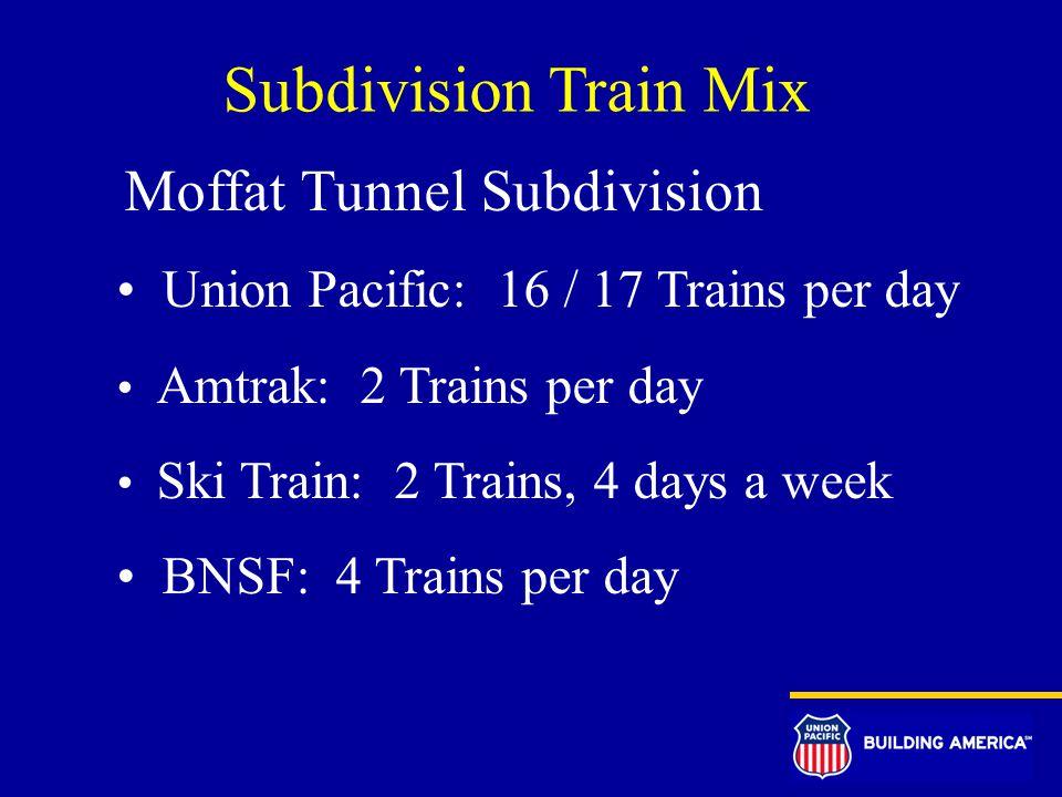 Subdivision Train Mix Moffat Tunnel Subdivision Union Pacific: 16 / 17 Trains per day Amtrak: 2 Trains per day Ski Train: 2 Trains, 4 days a week BNSF: 4 Trains per day