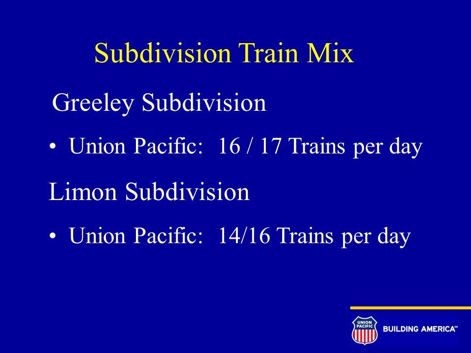 Subdivision Train Mix Greeley Subdivision Union Pacific: 16 / 17 Trains per day Limon Subdivision Union Pacific: 14/16 Trains per day