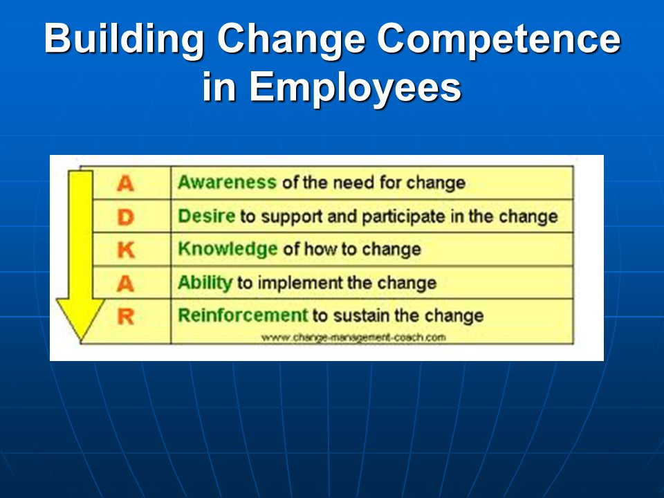 Building Change Competence in Employees