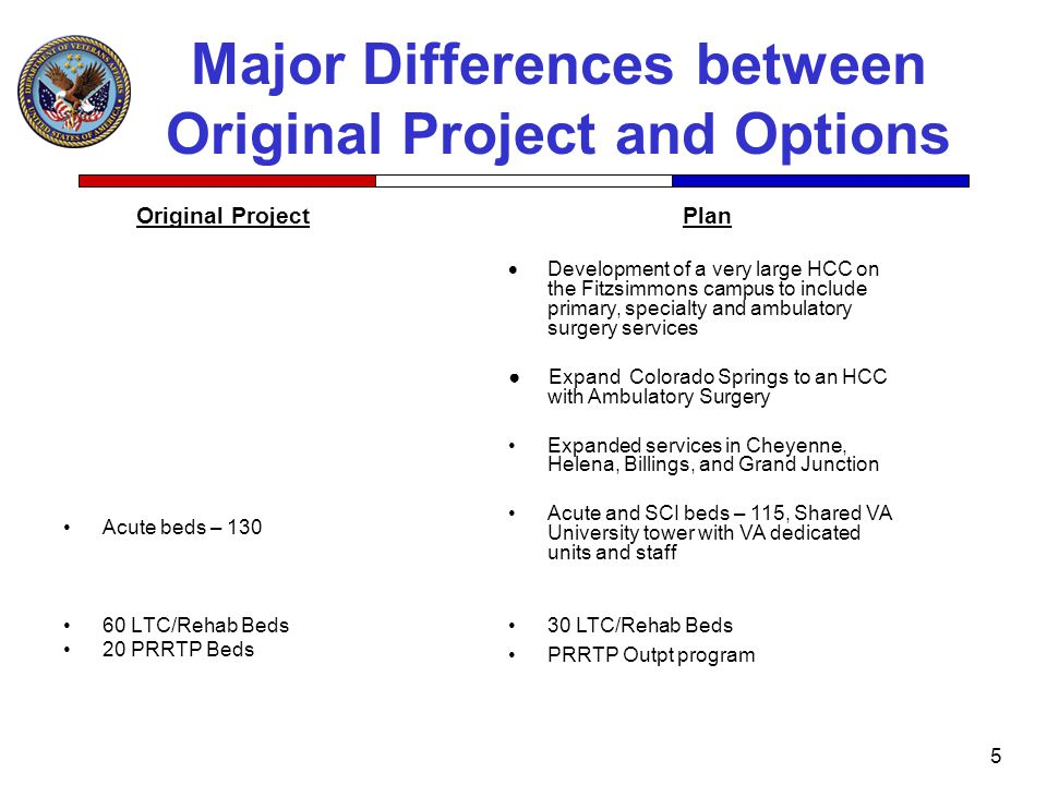 5 Major Differences between Original Project and Options Original Project Acute beds – 130 60 LTC/Rehab Beds 20 PRRTP Beds Plan  Development of a very large HCC on the Fitzsimmons campus to include primary, specialty and ambulatory surgery services ● Expand Colorado Springs to an HCC with Ambulatory Surgery Expanded services in Cheyenne, Helena, Billings, and Grand Junction Acute and SCI beds – 115, Shared VA University tower with VA dedicated units and staff 30 LTC/Rehab Beds PRRTP Outpt program