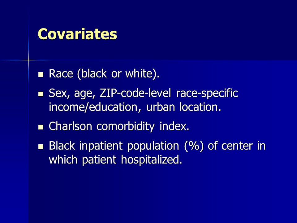 Covariates Race (black or white). Race (black or white).