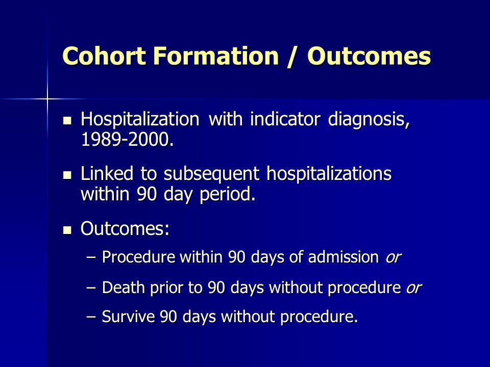 Hospitalization with indicator diagnosis, 1989-2000.