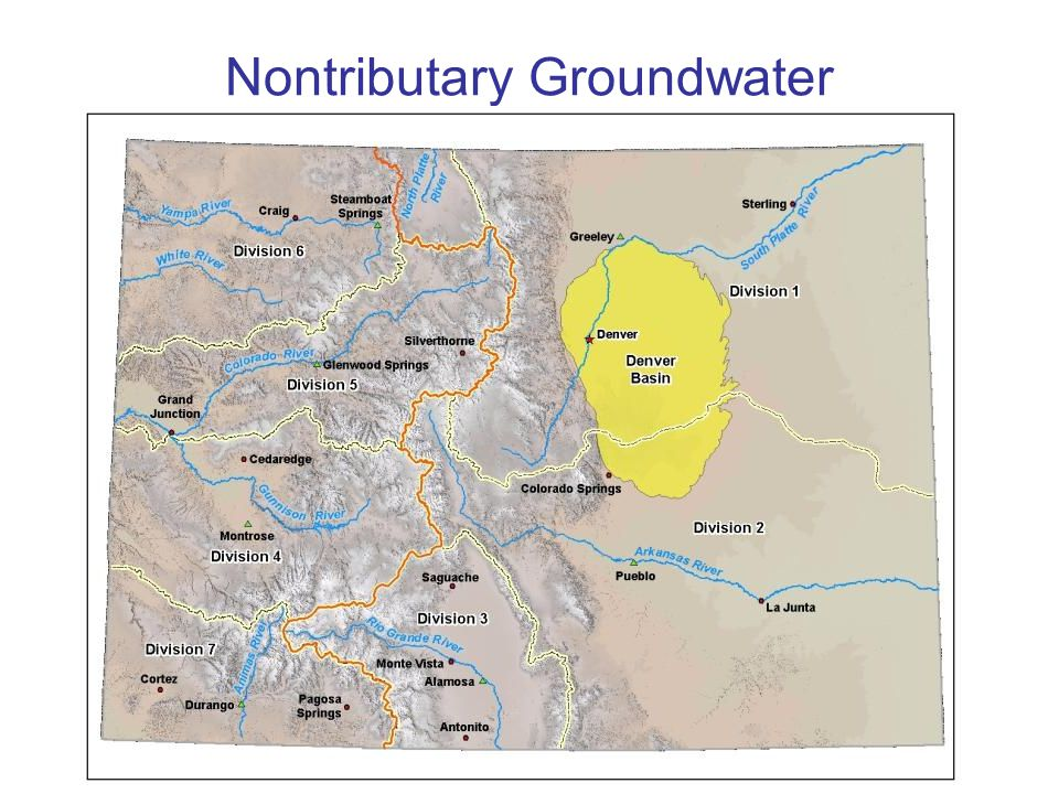 Nontributary Groundwater