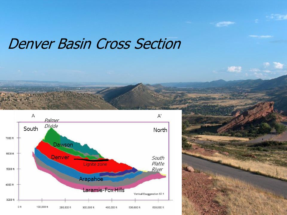 DWR/USGS Continuing Projects Incorporate Denver Basin model into South Platte model Optimization; pumping rates and locations Generate water level monitoring network Groundwater/surface water interaction Legislative expectations Cooperation, communication, and coordination.