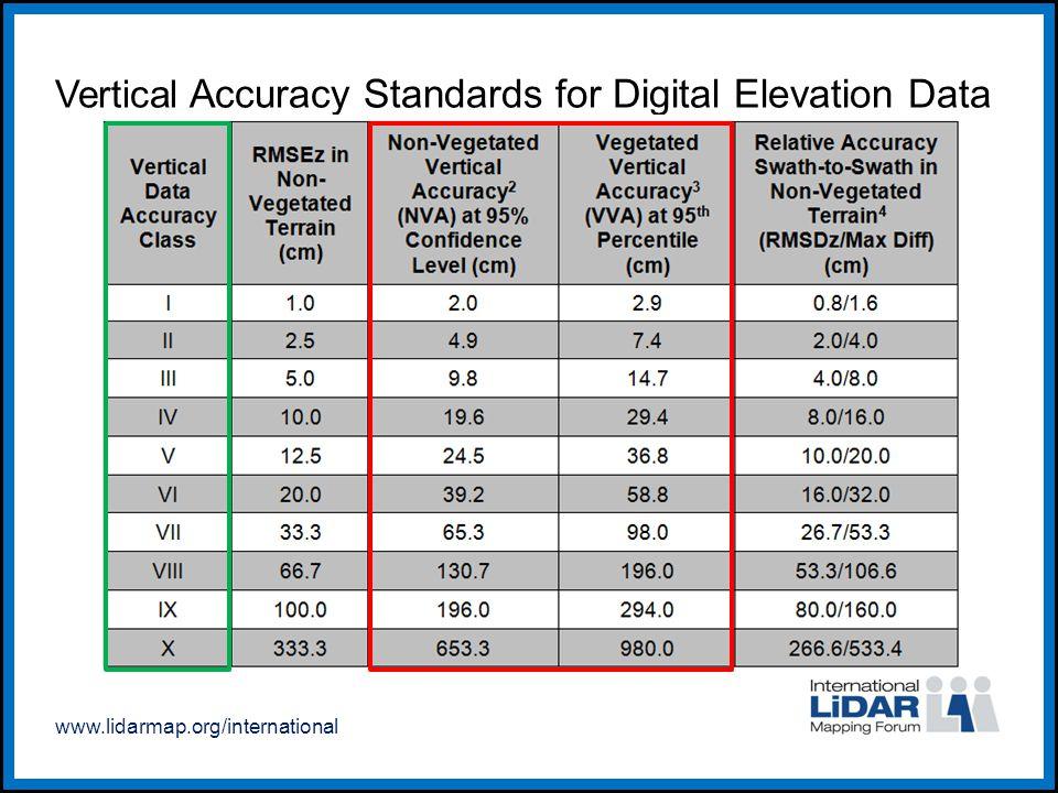 www.lidarmap.org/international Vertical Accuracy Standards for Digital Elevation Data