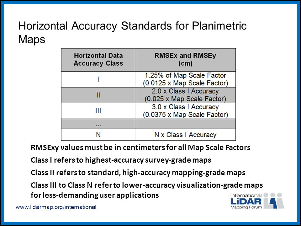 www.lidarmap.org/international Horizontal Accuracy Standards for Planimetric Maps RMSExy values must be in centimeters for all Map Scale Factors Class