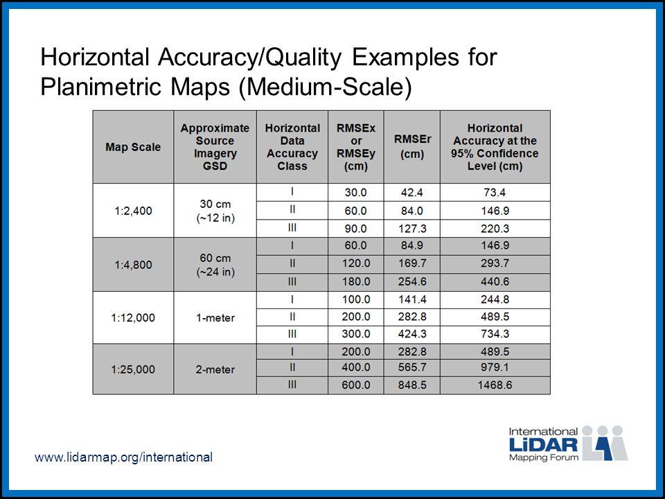 www.lidarmap.org/international Horizontal Accuracy/Quality Examples for Planimetric Maps (Medium-Scale)