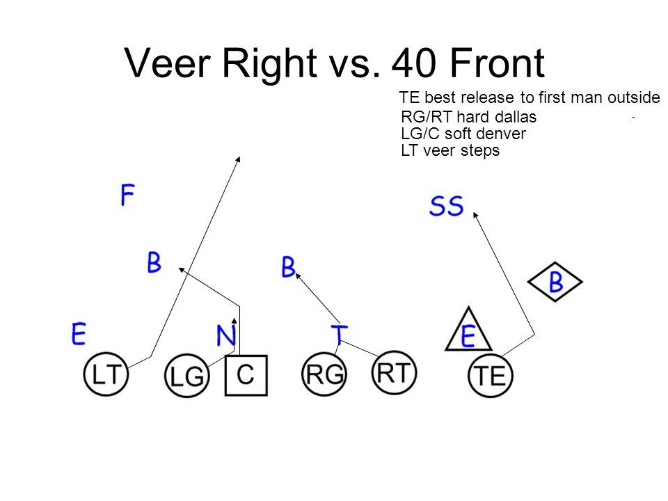 Veer Right vs.