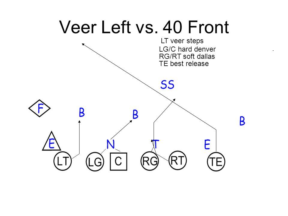 Veer Left vs. 40 Front LT veer steps LG/C hard denver RG/RT soft dallas TE best release