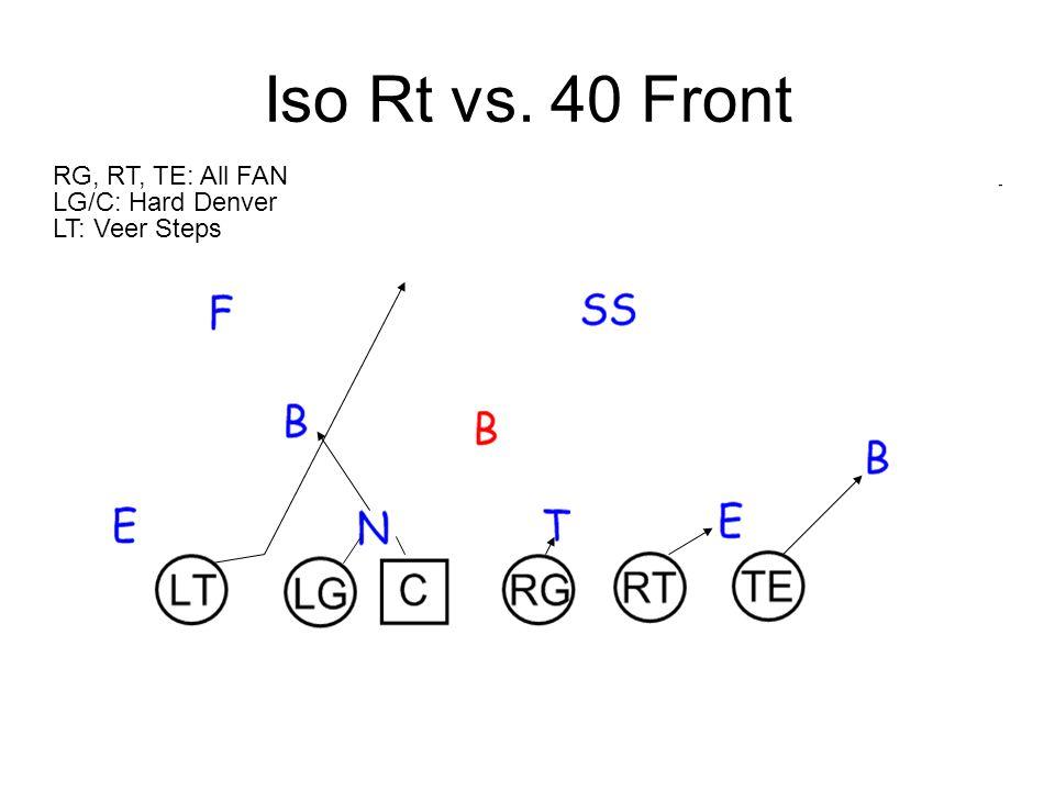 Iso Rt vs. 40 Front RG, RT, TE: All FAN LG/C: Hard Denver LT: Veer Steps