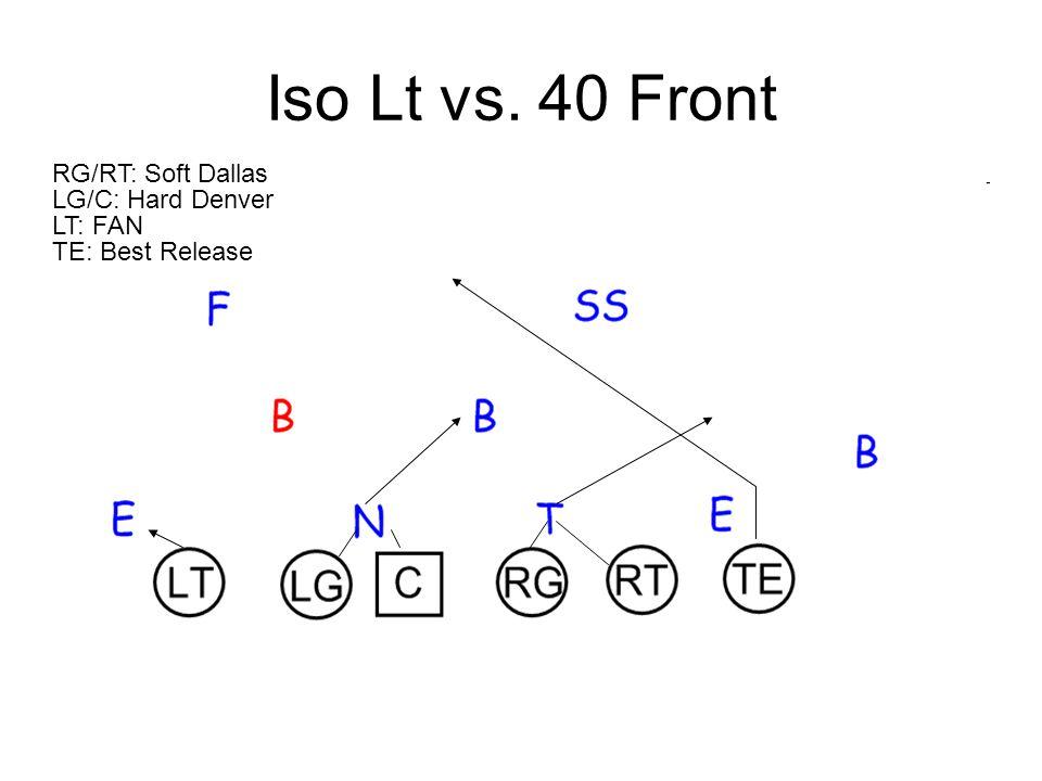 Iso Lt vs. 40 Front RG/RT: Soft Dallas LG/C: Hard Denver LT: FAN TE: Best Release