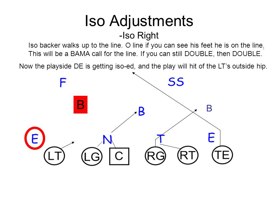 Iso Adjustments -Iso Right B Iso backer walks up to the line.