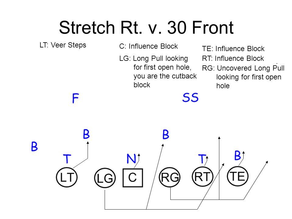 Stretch Rt.v.