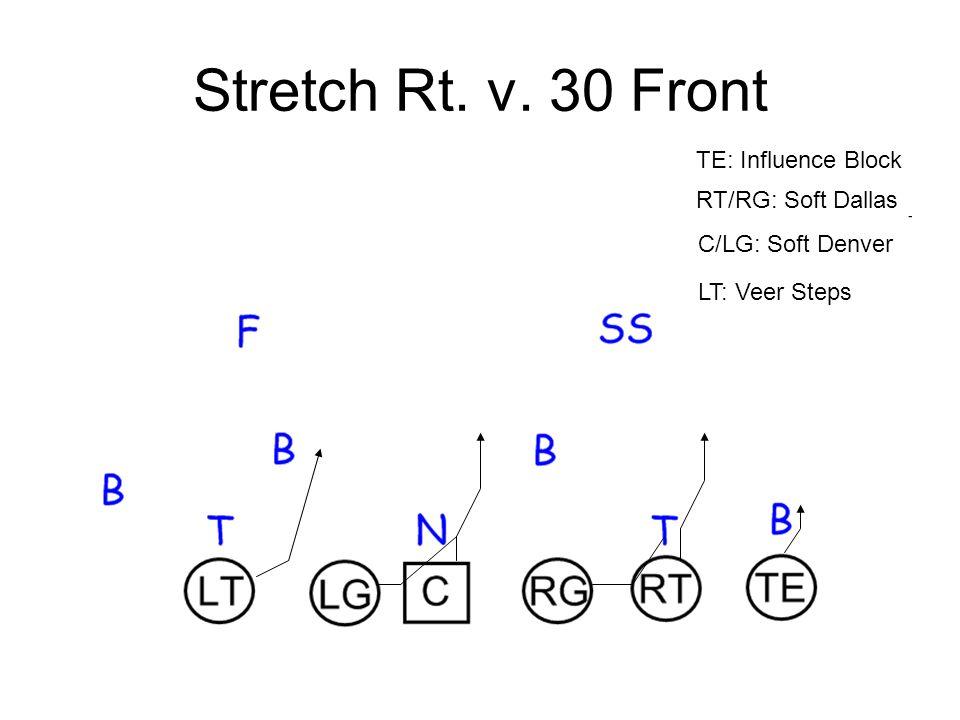 Stretch Rt. v. 30 Front TE: Influence Block RT/RG: Soft Dallas C/LG: Soft Denver LT: Veer Steps