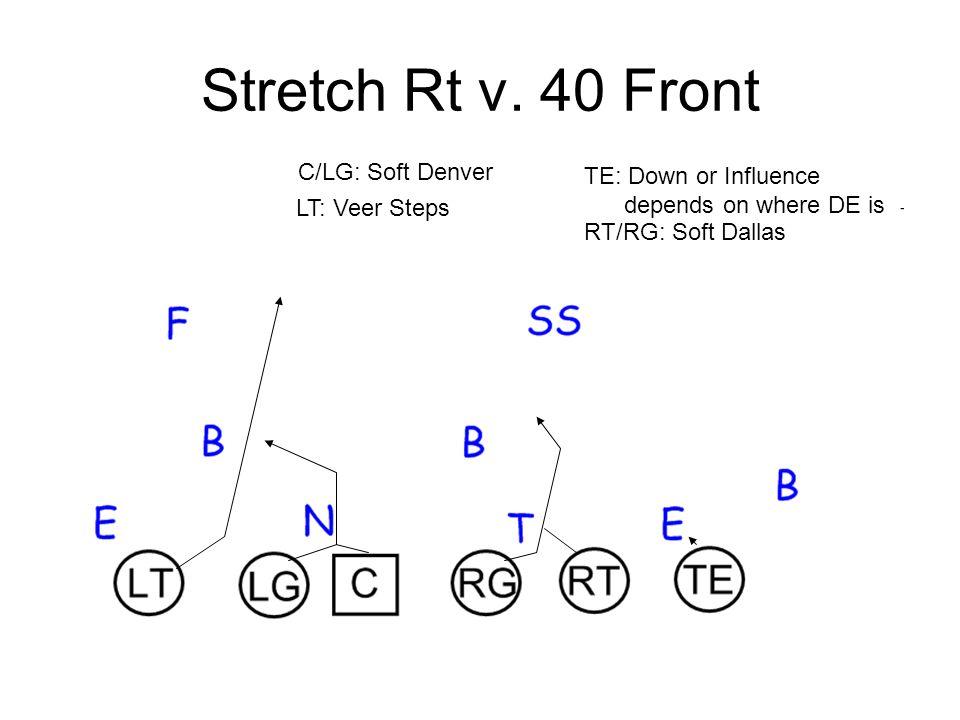 Stretch Rt v.