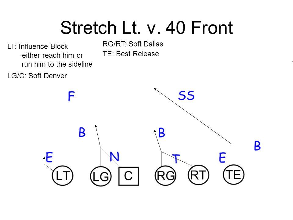 Stretch Lt.v.