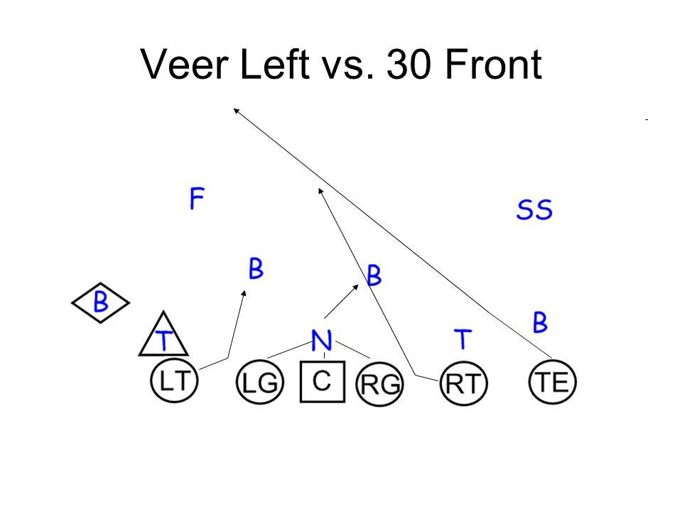 Veer Left vs. 30 Front