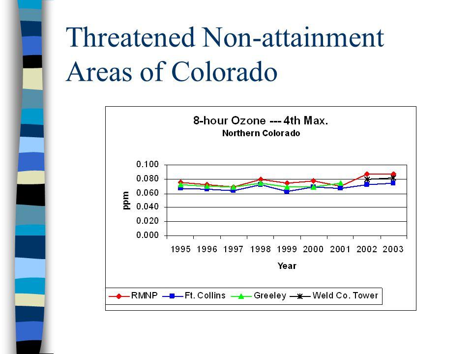 Threatened Non-attainment Areas of Colorado