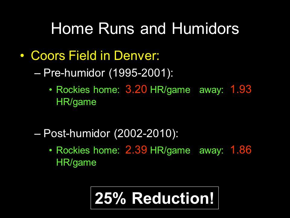 Home Runs and Humidors Coors Field in Denver: –Pre-humidor (1995-2001): Rockies home: 3.20 HR/game away: 1.93 HR/game –Post-humidor (2002-2010): Rockies home: 2.39 HR/game away: 1.86 HR/game 25% Reduction!