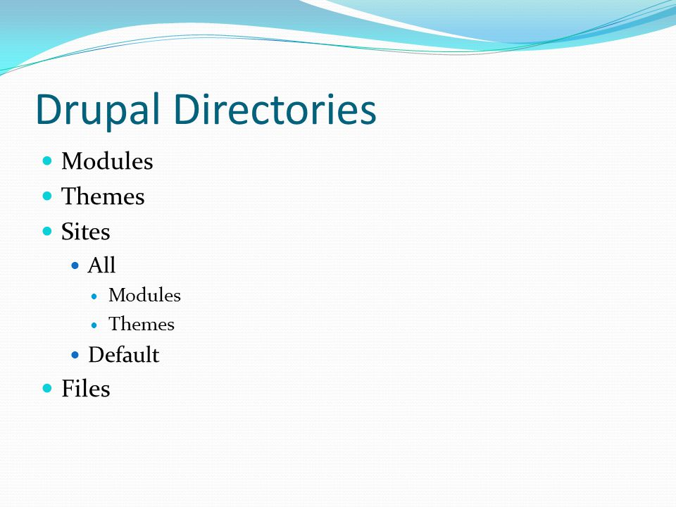 Drupal Directories Modules Themes Sites All Modules Themes Default Files