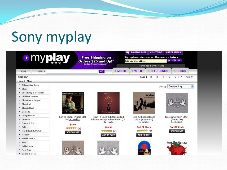 Sony myplay