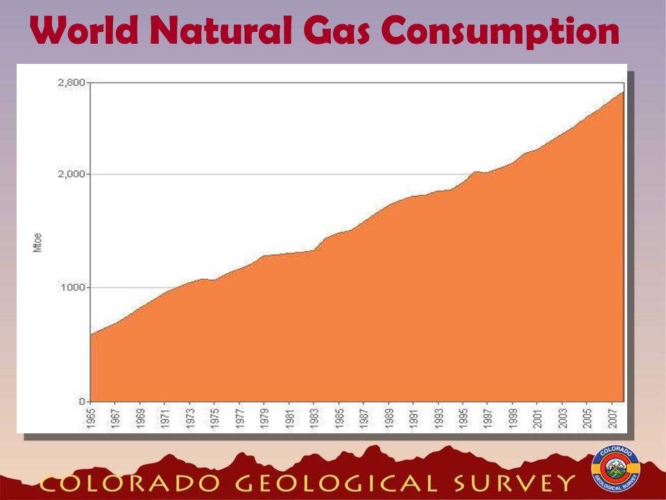 World Natural Gas Consumption