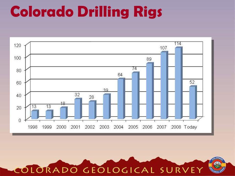 Colorado Drilling Rigs