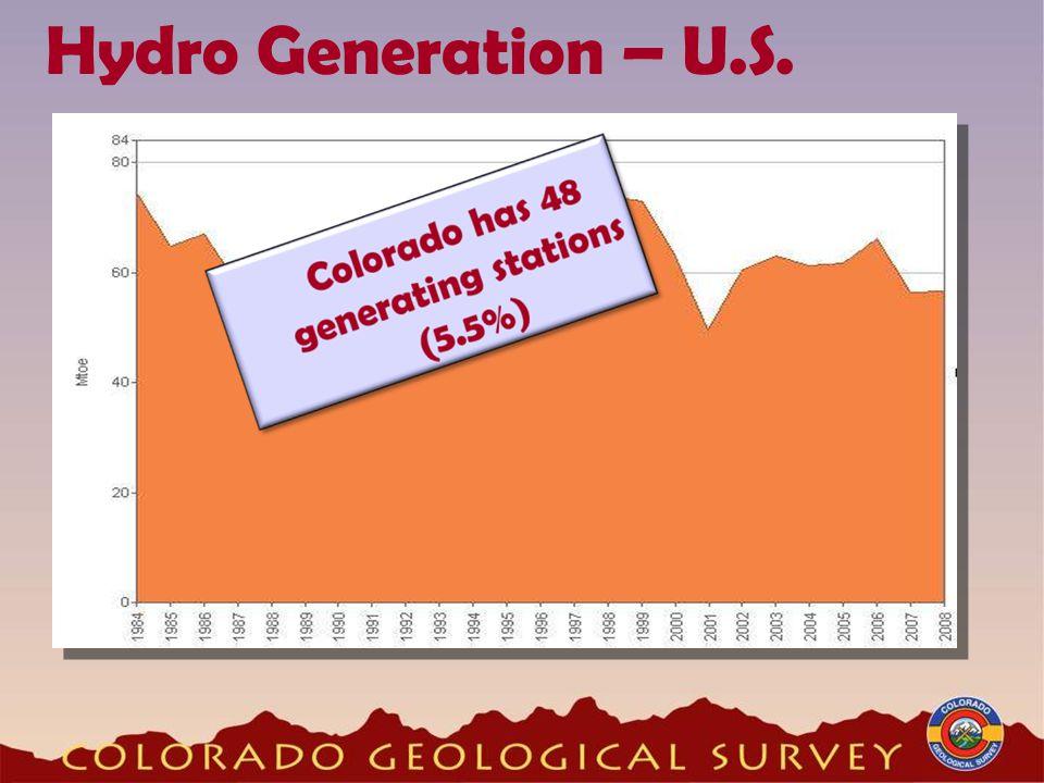 Hydro Generation – U.S.