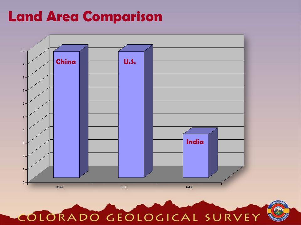 Land Area Comparison ChinaU.S. India