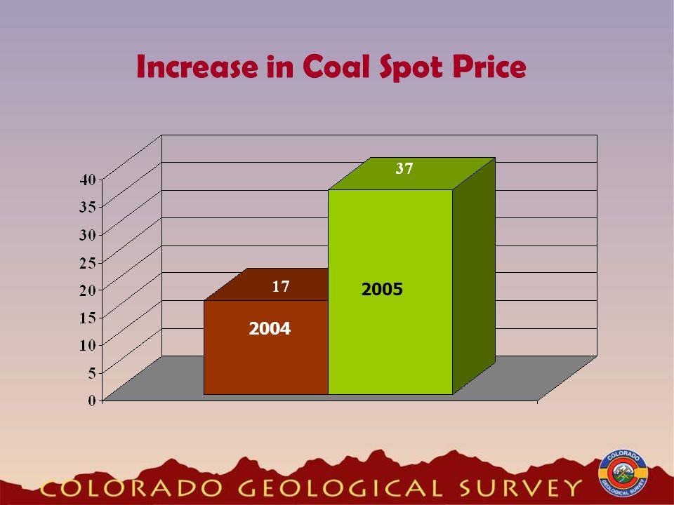 Increase in Coal Spot Price 2005 2004