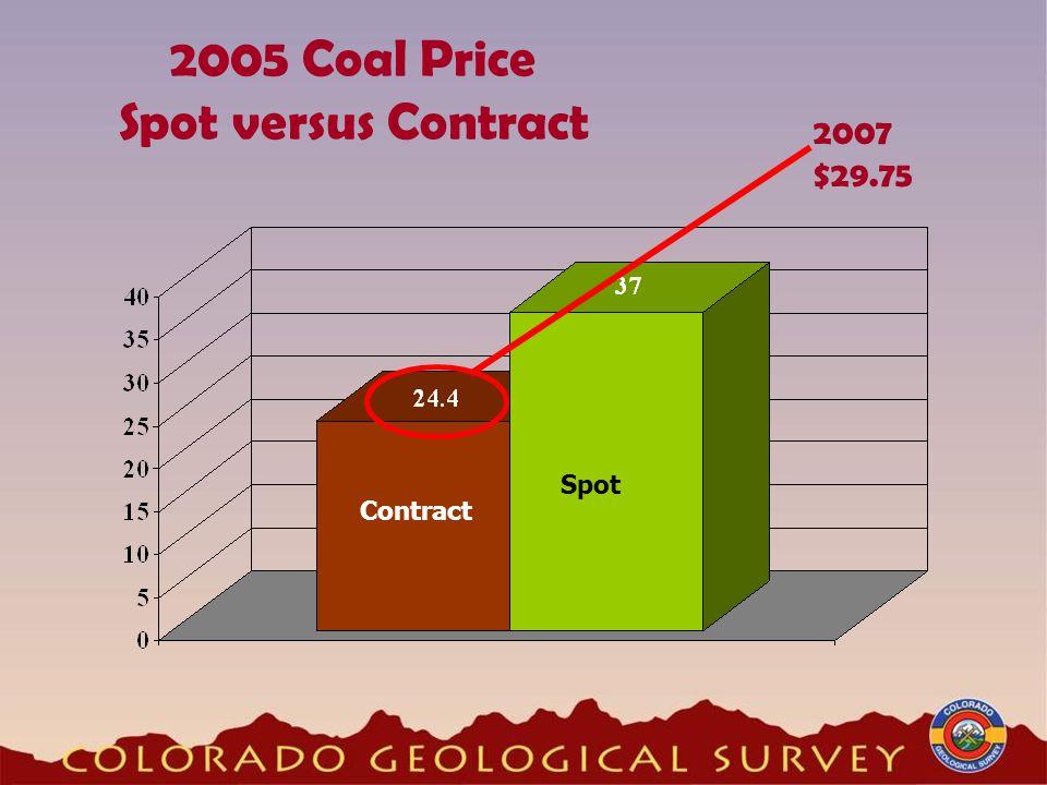 2005 Coal Price Spot versus Contract Spot Contract 2007 $29.75