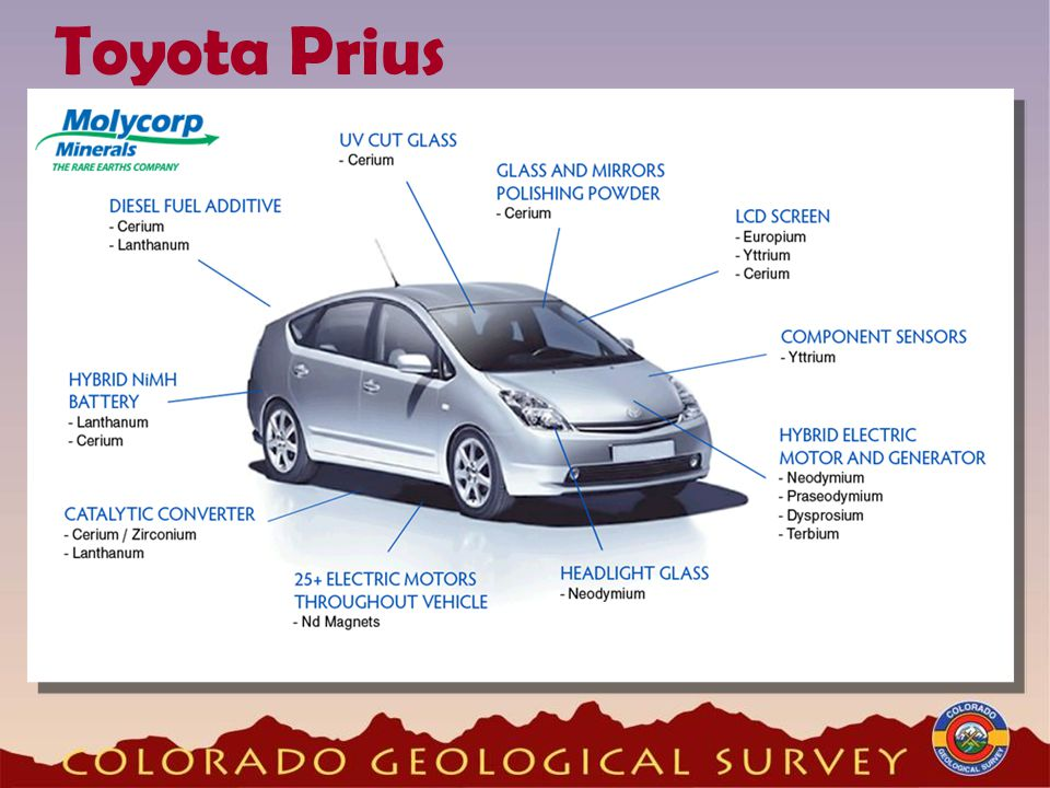 Toyota Prius Rare Earths The biggest user of rare earths of any object in the world!