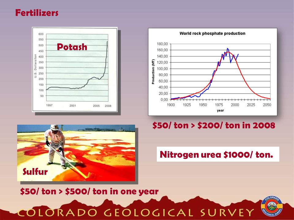 $50/ ton > $200/ ton in 2008 Fertilizers Potash $50/ ton > $500/ ton in one year Sulfur Nitrogen urea $1000/ ton.