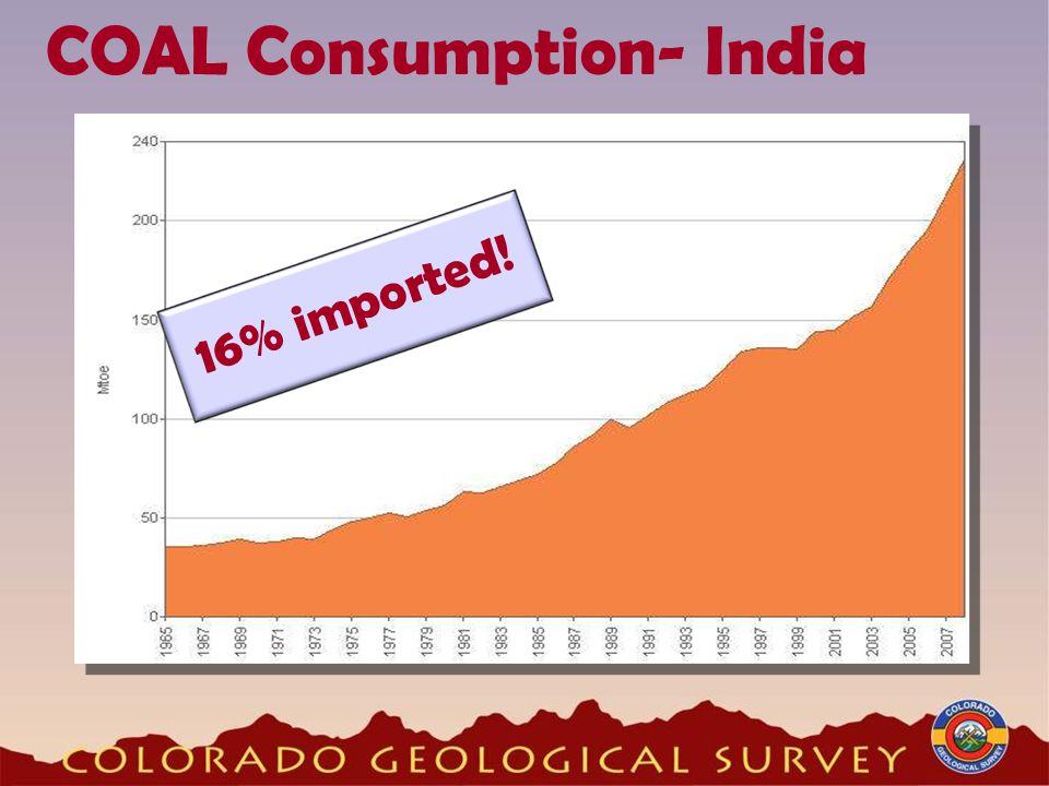 COAL Consumption- India 16% imported!