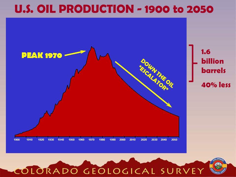 U.S. OIL PRODUCTION - 1900 to 2050 1.6 billion barrels 40% less DOWN THE OIL ESCALATOR