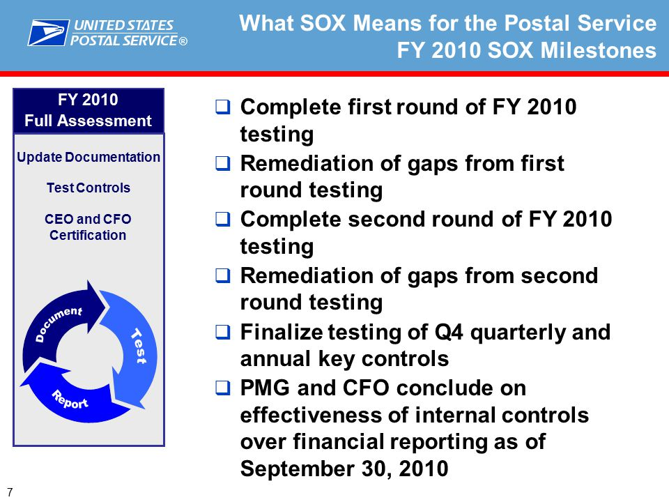 ® Update Documentation Test Controls CEO and CFO Certification FY 2010 Full Assessment What SOX Means for the Postal Service FY 2010 SOX Milestones 7  Complete first round of FY 2010 testing  Remediation of gaps from first round testing  Complete second round of FY 2010 testing  Remediation of gaps from second round testing  Finalize testing of Q4 quarterly and annual key controls  PMG and CFO conclude on effectiveness of internal controls over financial reporting as of September 30, 2010