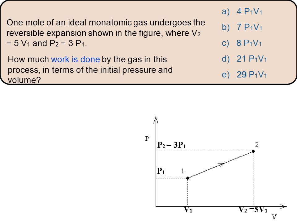 How much work is done by the gas in this process, in terms of the initial pressure and volume.