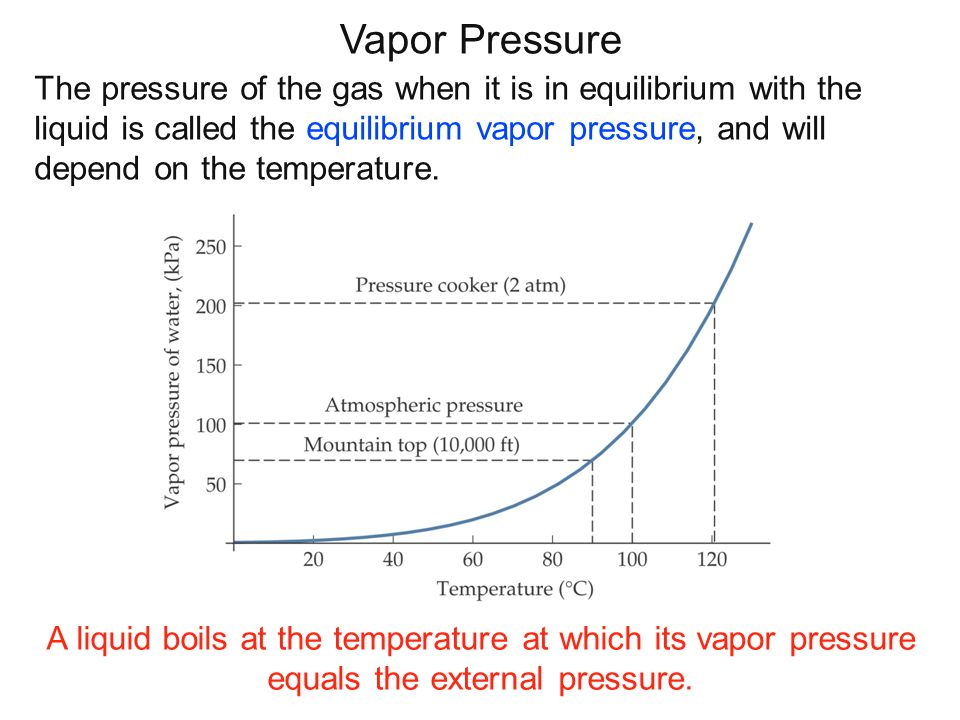 As pressure goes lower, the ice/water mixture will ride the fusion curve from point 1 to point 2.