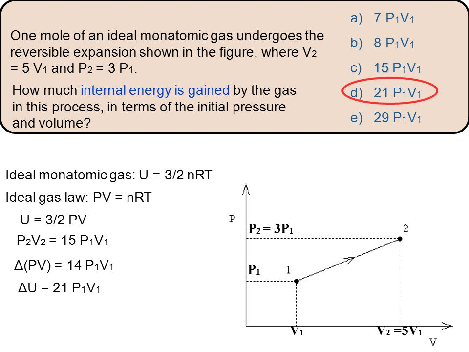 How much internal energy is gained by the gas in this process, in terms of the initial pressure and volume.