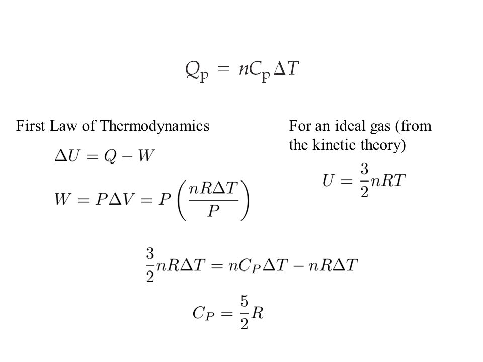 For an ideal gas (from the kinetic theory) First Law of Thermodynamics