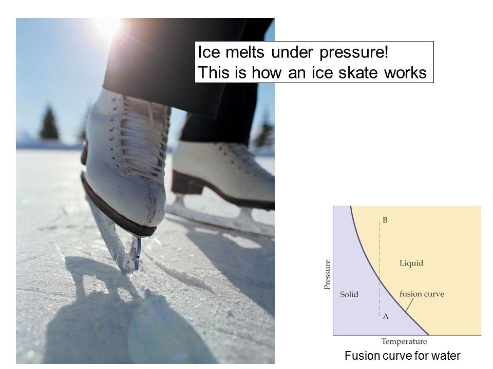Q = mL f = (1000 g)  (80 cal/g) = 80,000 cal How much heat is needed to melt the ice.