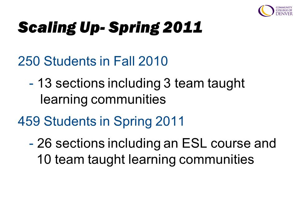 Scaling Up- Spring 2011 250 Students in Fall 2010 - 13 sections including 3 team taught learning communities 459 Students in Spring 2011 - 26 sections including an ESL course and 10 team taught learning communities