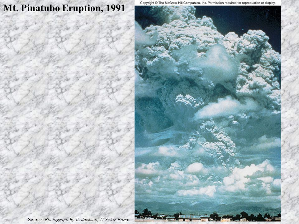 Mt. Pinatubo Eruption, 1991 Source: Photograph by K. Jackson, U.S. Air Force.