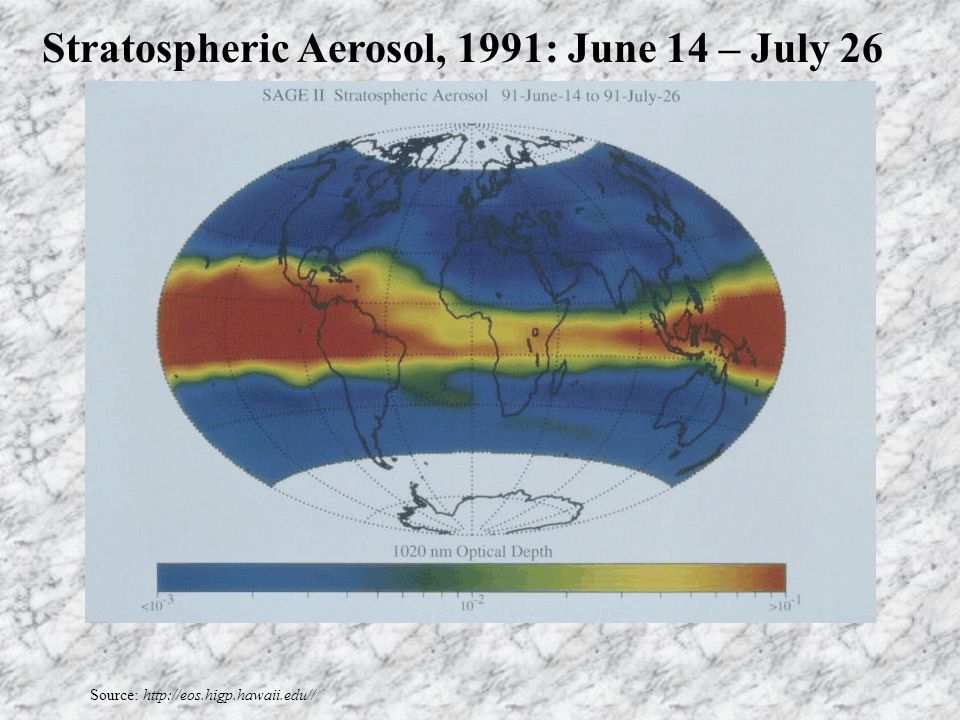 Source: http://eos.higp.hawaii.edu// Stratospheric Aerosol, 1991: June 14 – July 26