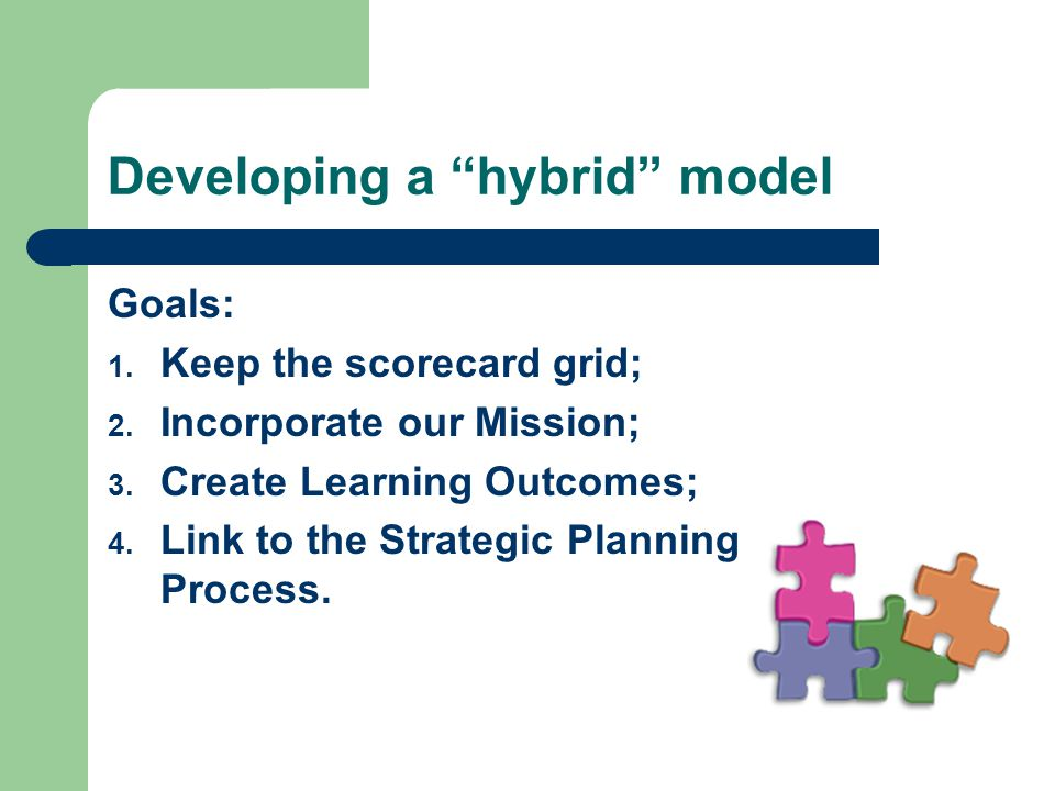Developing a hybrid model Goals: 1. Keep the scorecard grid; 2.