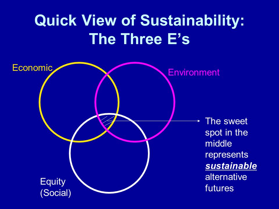 Why Urban Sustainability.The U.S. Census Bureau predicts a world population of approx.